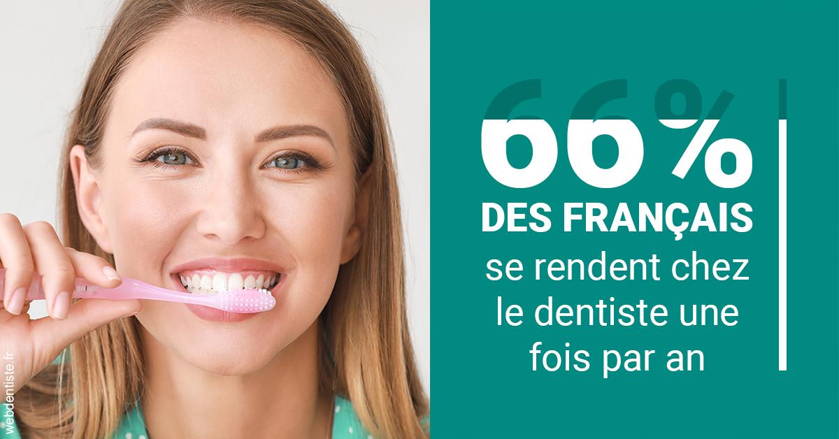 https://dr-dussere-lm.chirurgiens-dentistes.fr/66 % des Français 2